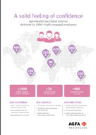 Download Infographie