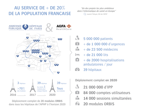 press-orbis-infographie_aphp