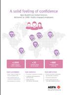 Download Presentación infográfica