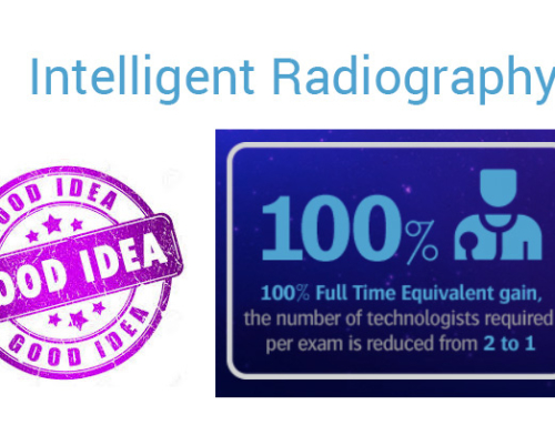 ECR 2019: Intelligent Radiography results in FTE gains