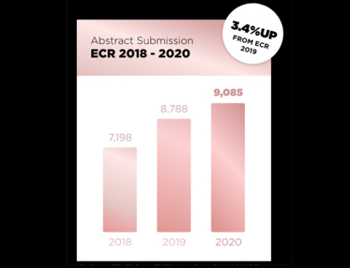 #ECR2020: Abstract Record